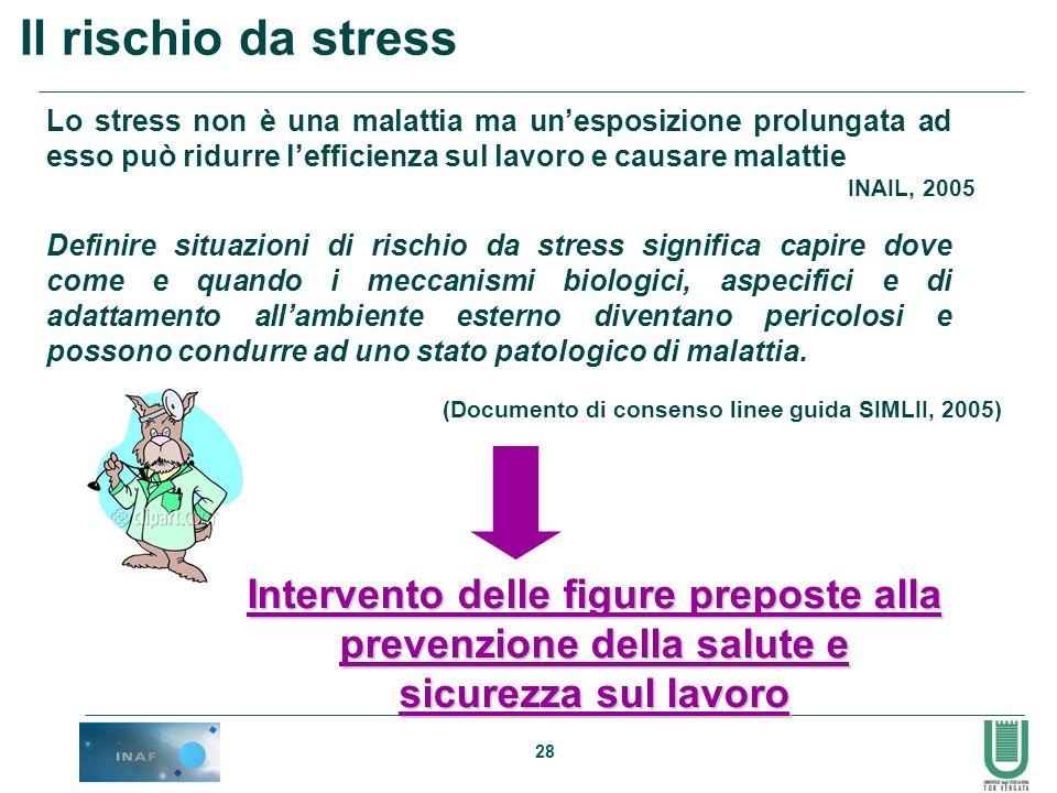 28 Il rischio da stress Definire situazioni di rischio da stress significa capire dove come e quando i meccanismi biologici, aspecifici e di adattamen