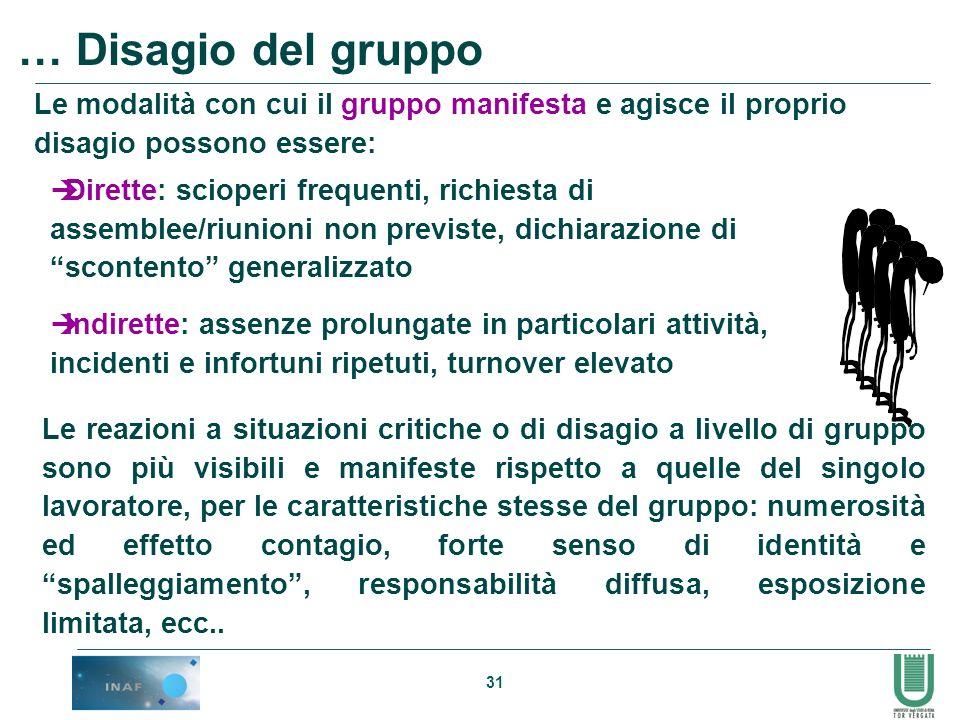 31 … Disagio del gruppo Le modalità con cui il gruppo manifesta e agisce il proprio disagio possono essere: Le reazioni a situazioni critiche o di dis