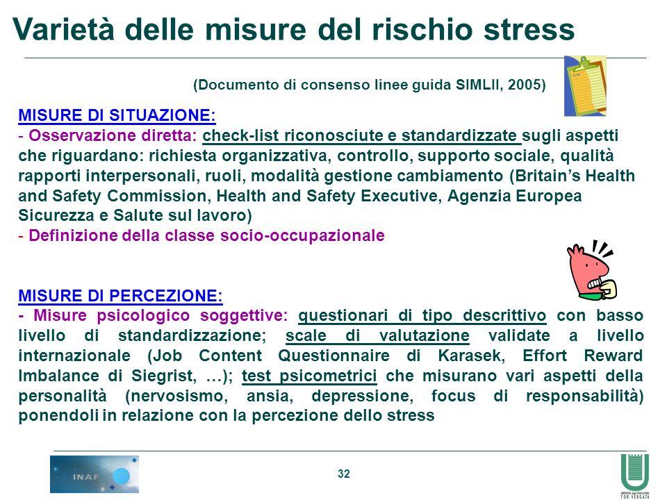 32 Varietà delle misure del rischio stress MISURE DI SITUAZIONE: - Osservazione diretta: check-list riconosciute e standardizzate sugli aspetti che ri
