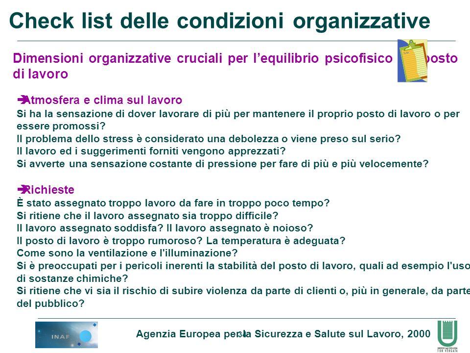 34 Check list delle condizioni organizzative Dimensioni organizzative cruciali per lequilibrio psicofisico sul posto di lavoro Atmosfera e clima sul l