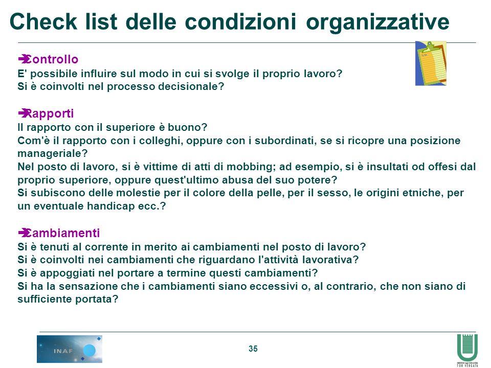 35 Check list delle condizioni organizzative Controllo E' possibile influire sul modo in cui si svolge il proprio lavoro? Si è coinvolti nel processo