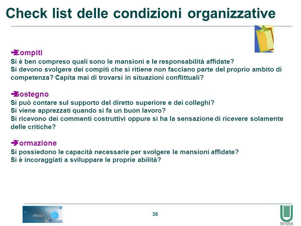 36 Check list delle condizioni organizzative Compiti Si è ben compreso quali sono le mansioni e le responsabilità affidate? Si devono svolgere dei com