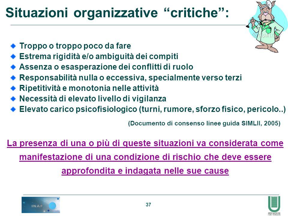 37 Situazioni organizzative critiche: Troppo o troppo poco da fare Estrema rigidità e/o ambiguità dei compiti Assenza o esasperazione dei conflitti di