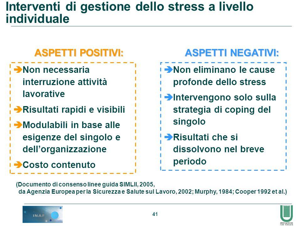 41 Interventi di gestione dello stress a livello individuale Non eliminano le cause profonde dello stress Intervengono solo sulla strategia di coping