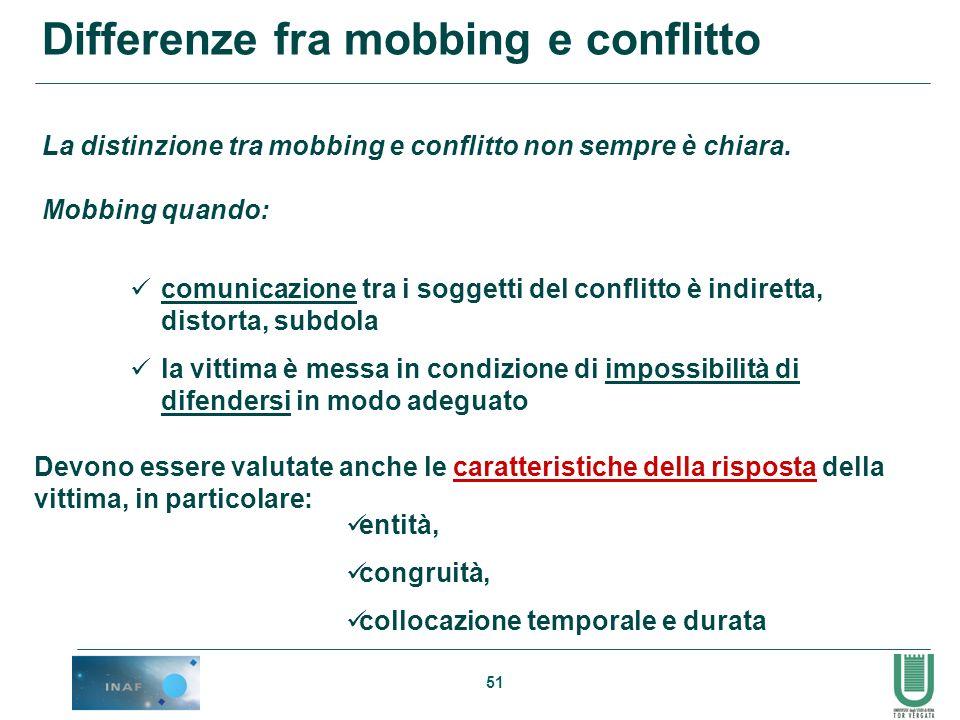 51 Differenze fra mobbing e conflitto La distinzione tra mobbing e conflitto non sempre è chiara. Mobbing quando: entità, congruità, collocazione temp