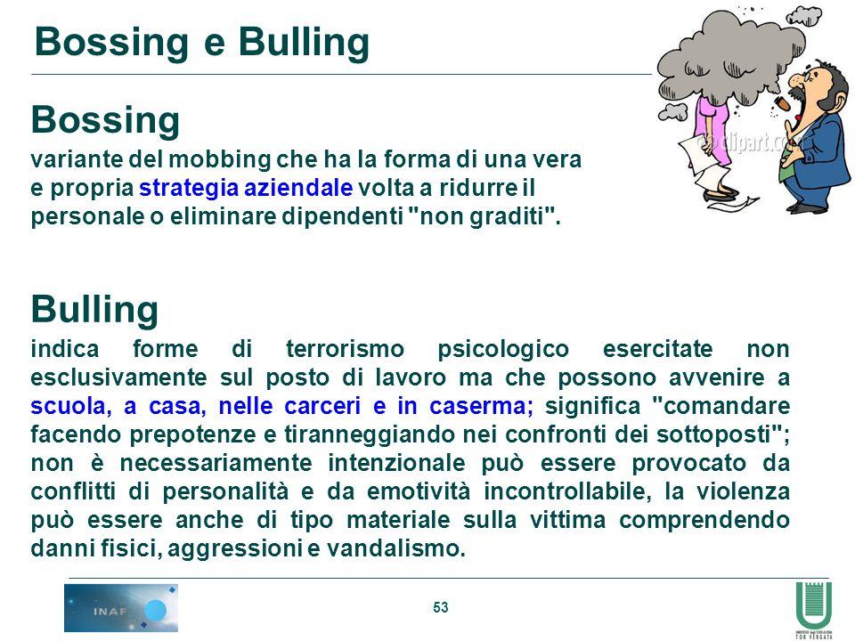 53 Bulling indica forme di terrorismo psicologico esercitate non esclusivamente sul posto di lavoro ma che possono avvenire a scuola, a casa, nelle ca