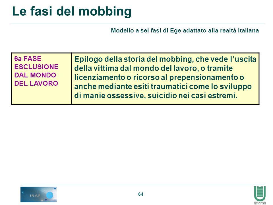 64 Le fasi del mobbing 6a FASE ESCLUSIONE DAL MONDO DEL LAVORO Epilogo della storia del mobbing, che vede l uscita della vittima dal mondo del lavoro,