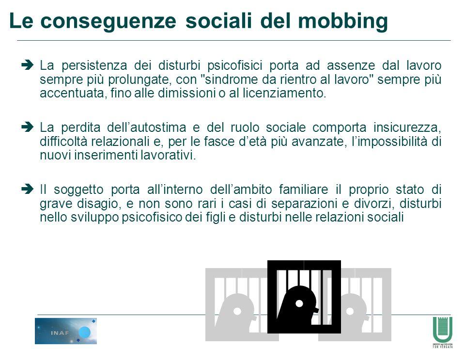 67 Le conseguenze sociali del mobbing La persistenza dei disturbi psicofisici porta ad assenze dal lavoro sempre più prolungate, con