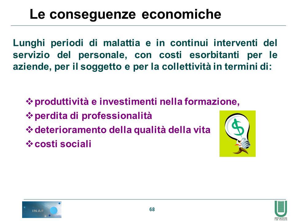 68 Le conseguenze economiche produttività e investimenti nella formazione, perdita di professionalità deterioramento della qualità della vita costi so