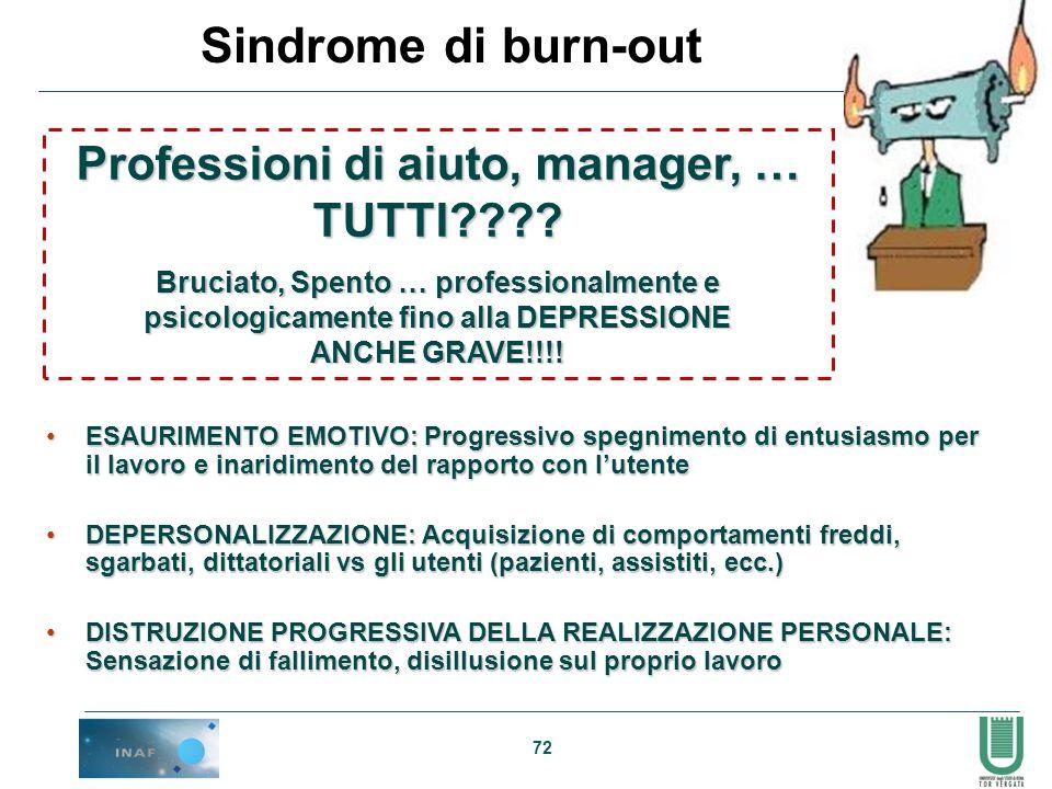 72 Sindrome di burn-out ESAURIMENTO EMOTIVO: Progressivo spegnimento di entusiasmo per il lavoro e inaridimento del rapporto con lutenteESAURIMENTO EM