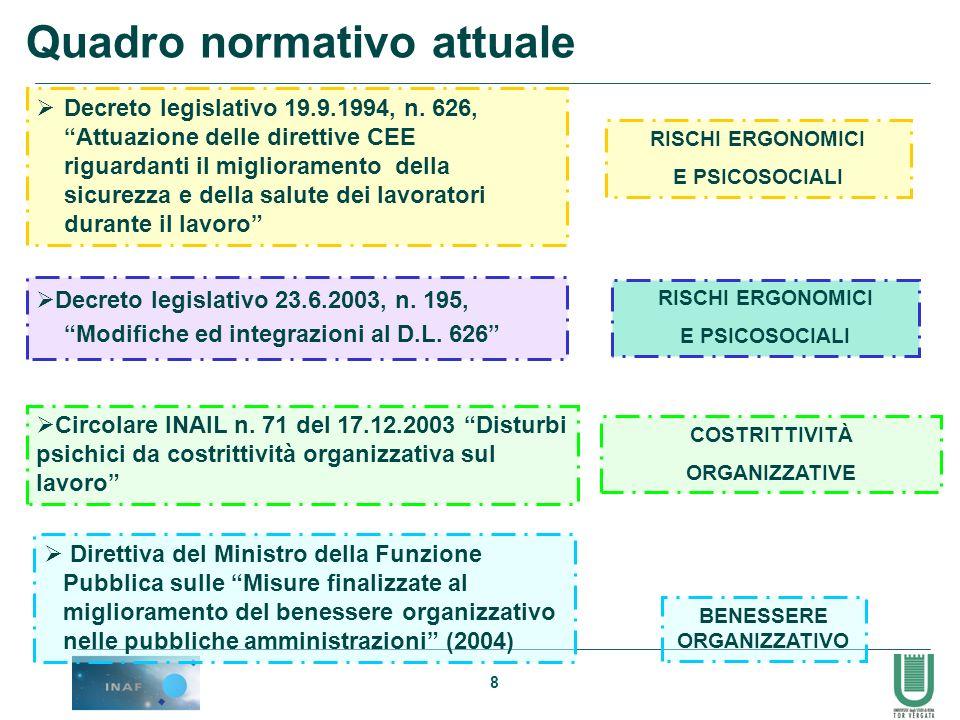 8 Direttiva del Ministro della Funzione Pubblica sulle Misure finalizzate al miglioramento del benessere organizzativo nelle pubbliche amministrazioni