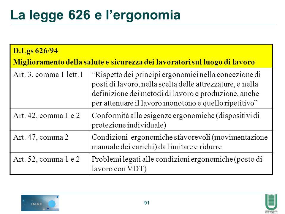 91 D.Lgs 626/94 Miglioramento della salute e sicurezza dei lavoratori sul luogo di lavoro Art. 3, comma 1 lett.1Rispetto dei principi ergonomici nella