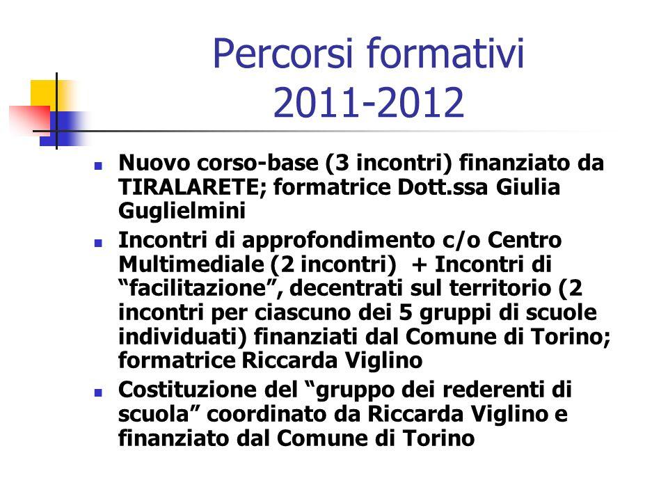 Percorsi formativi 2011-2012 Nuovo corso-base (3 incontri) finanziato da TIRALARETE; formatrice Dott.ssa Giulia Guglielmini Incontri di approfondiment