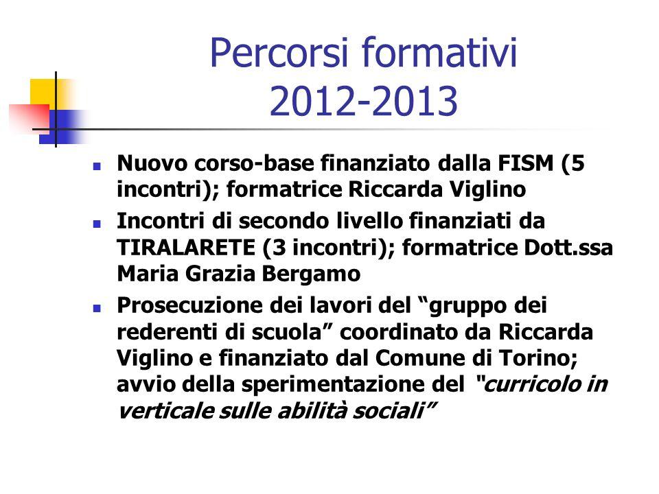 Percorsi formativi 2012-2013 Nuovo corso-base finanziato dalla FISM (5 incontri); formatrice Riccarda Viglino Incontri di secondo livello finanziati d