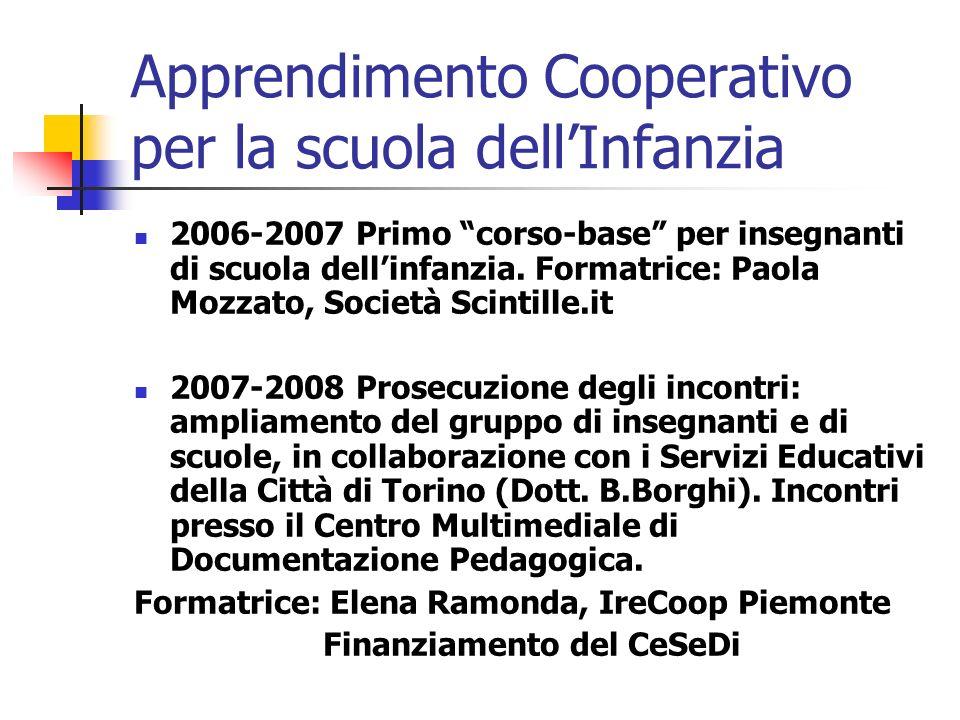 Apprendimento Cooperativo per la scuola dellInfanzia 2006-2007 Primo corso-base per insegnanti di scuola dellinfanzia. Formatrice: Paola Mozzato, Soci