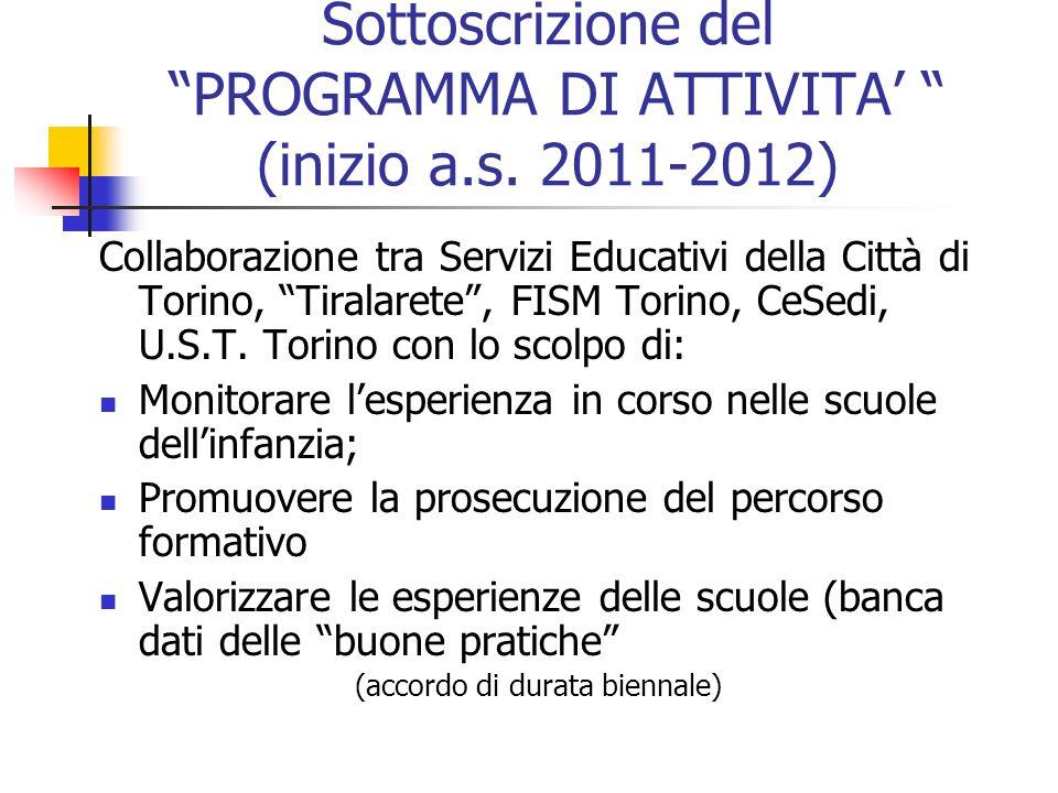 Sottoscrizione del PROGRAMMA DI ATTIVITA (inizio a.s. 2011-2012) Collaborazione tra Servizi Educativi della Città di Torino, Tiralarete, FISM Torino,