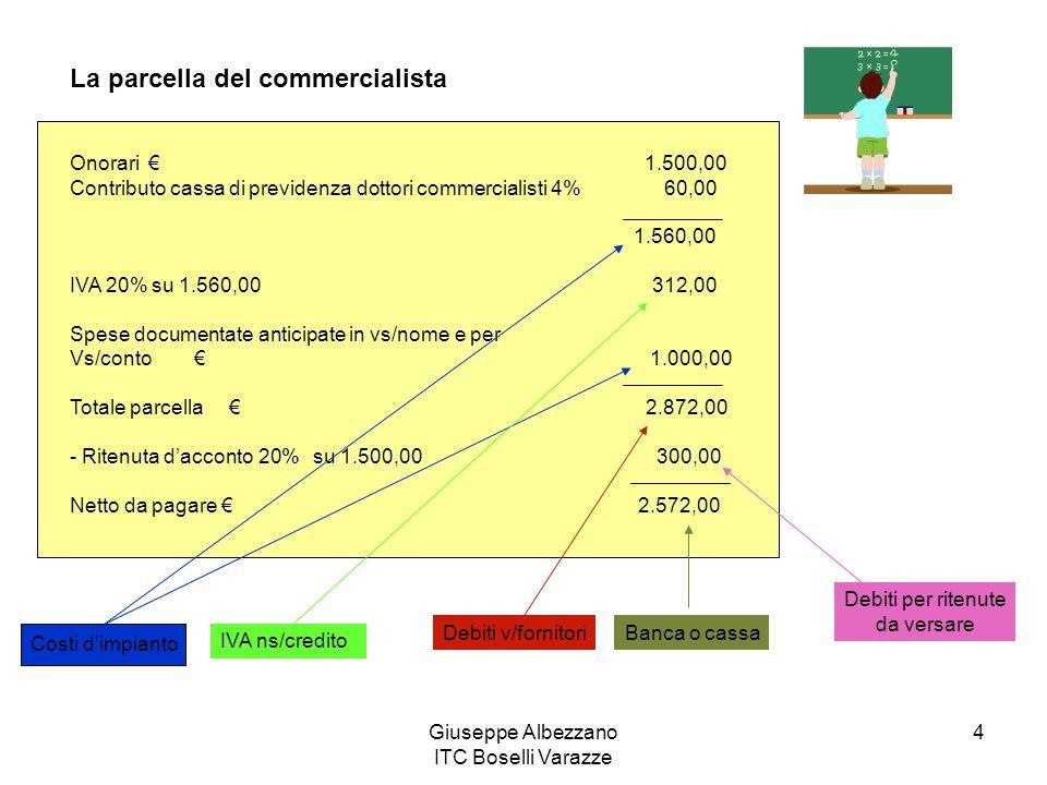 Giuseppe Albezzano ITC Boselli Varazze 4 Costi dimpianto La parcella del commercialista Onorari 1.500,00 Contributo cassa di previdenza dottori commer