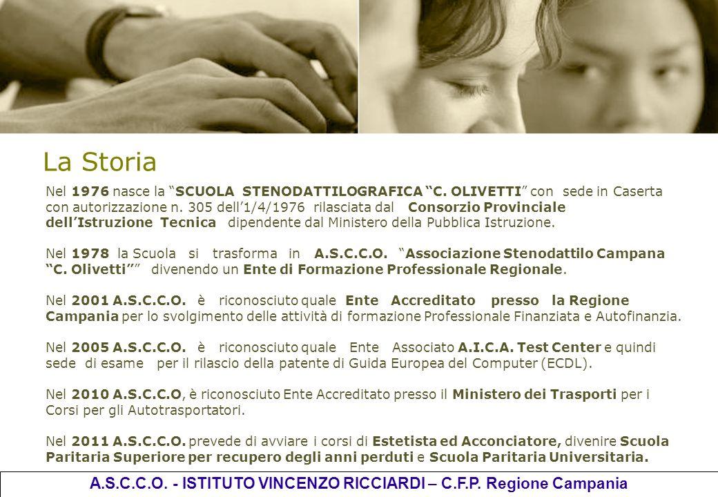 La Storia A.S.C.C.O. - ISTITUTO VINCENZO RICCIARDI – C.F.P. Regione Campania Nel 1976 nasce la SCUOLA STENODATTILOGRAFICA C. OLIVETTI con sede in Case