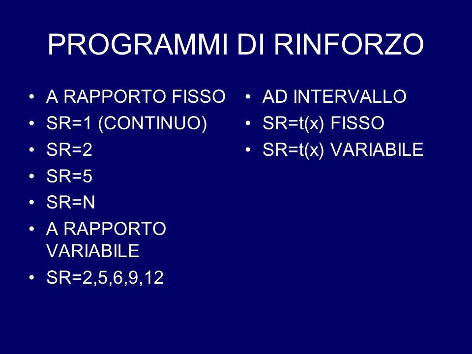 PROGRAMMI DI RINFORZO A RAPPORTO FISSO SR=1 (CONTINUO) SR=2 SR=5 SR=N A RAPPORTO VARIABILE SR=2,5,6,9,12 AD INTERVALLO SR=t(x) FISSO SR=t(x) VARIABILE