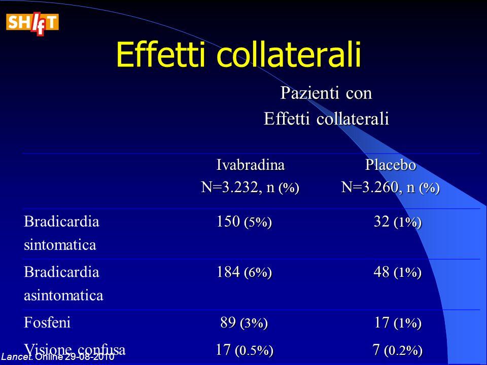 Effetti collaterali Pazienti con Effetti collaterali Ivabradina N=3.232, n (%) Placebo N=3.260, n (%) Bradicardia sintomatica 150 (5%) 32 (1%) Bradica
