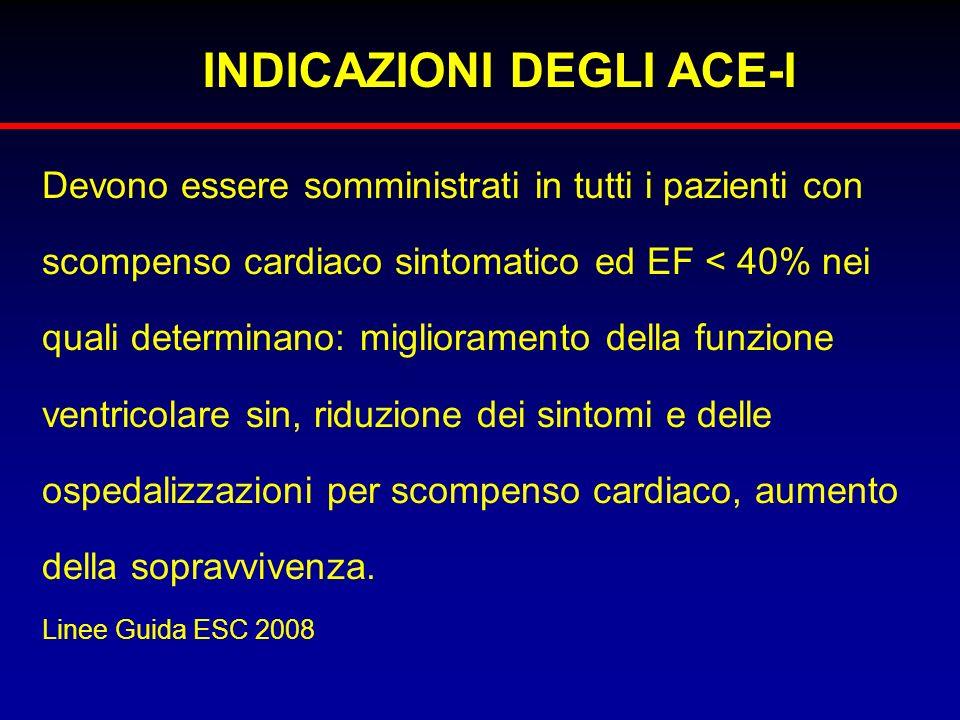 INDICAZIONI DEGLI ACE-I Devono essere somministrati in tutti i pazienti con scompenso cardiaco sintomatico ed EF < 40% nei quali determinano: migliora