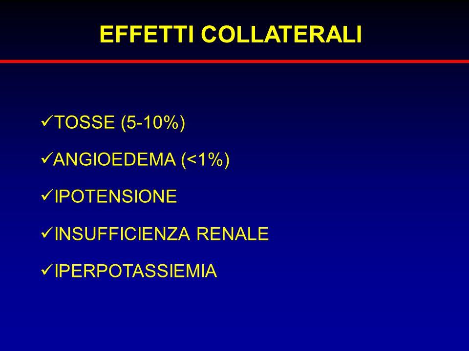 EFFETTI COLLATERALI TOSSE (5-10%) ANGIOEDEMA (<1%) IPOTENSIONE INSUFFICIENZA RENALE IPERPOTASSIEMIA