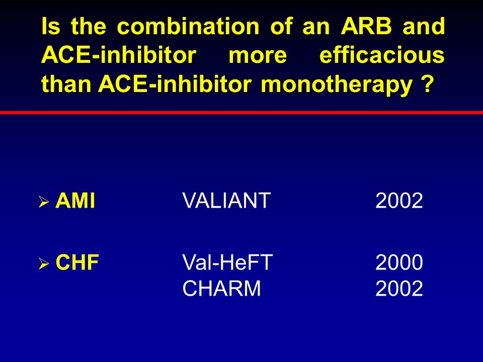 Is the combination of an ARB and ACE-inhibitor more efficacious than ACE-inhibitor monotherapy ? AMIVALIANT2002 CHFVal-HeFT2000 CHARM2002
