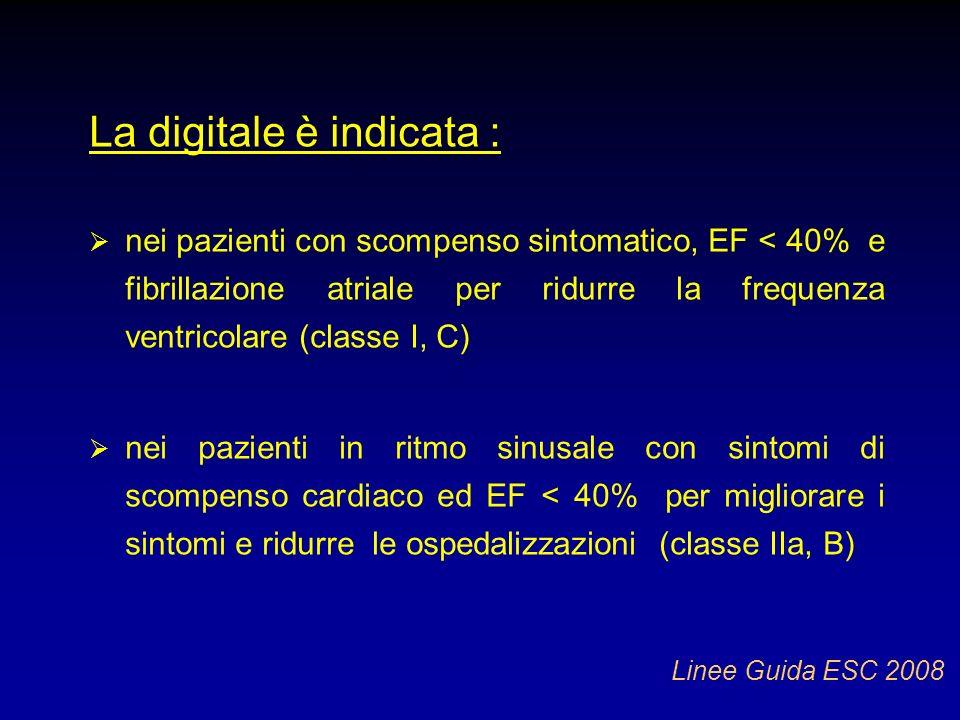 La digitale è indicata : nei pazienti con scompenso sintomatico, EF < 40% e fibrillazione atriale per ridurre la frequenza ventricolare (classe I, C)