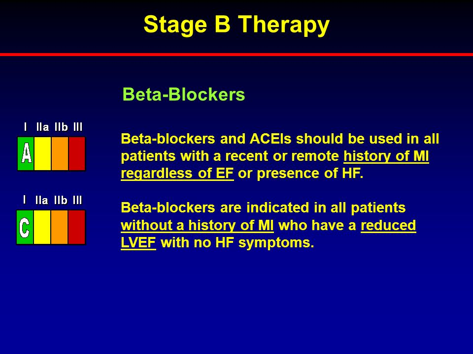 Stage B Therapy Beta-blockers and ACEIs should be used in all patients with a recent or remote history of MI regardless of EF or presence of HF. Beta-