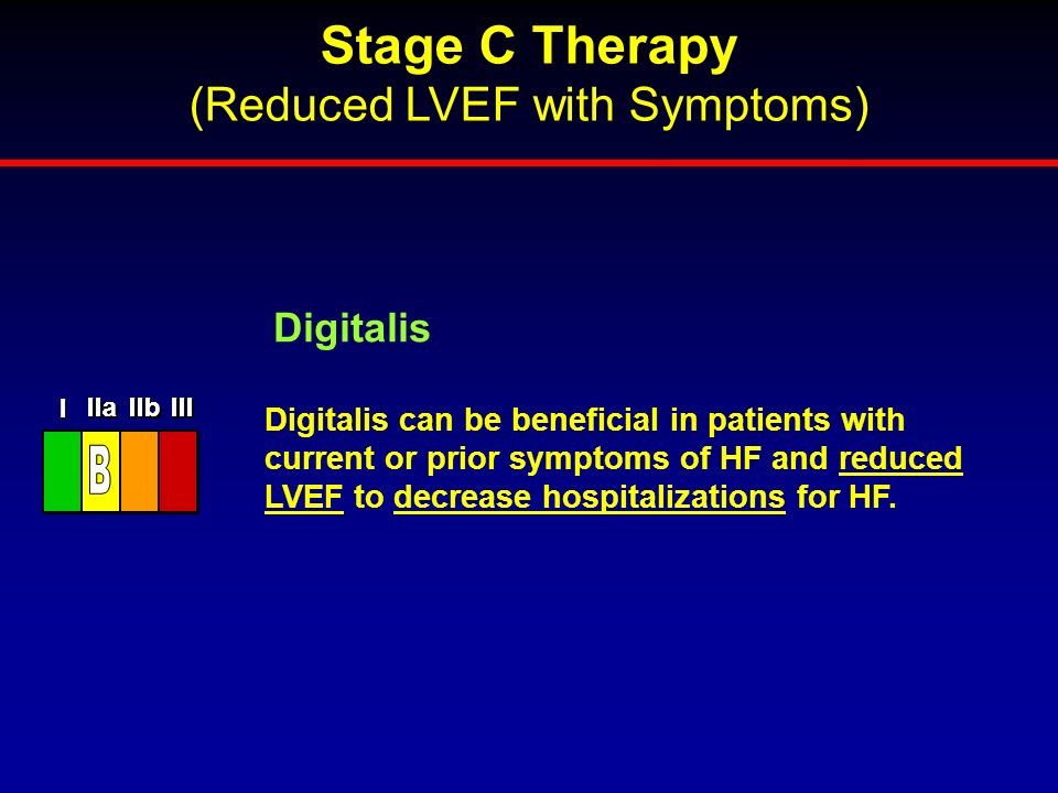 Digitalis can be beneficial in patients with current or prior symptoms of HF and reduced LVEF to decrease hospitalizations for HF. Digitalis Stage C T