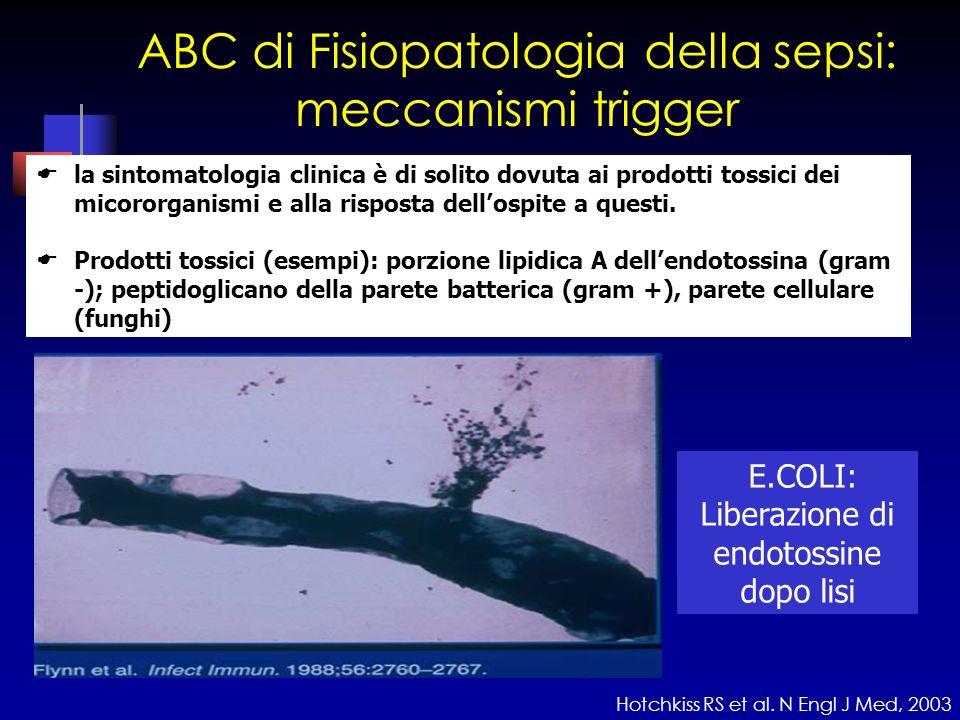ABC di Fisiopatologia della sepsi: meccanismi trigger la sintomatologia clinica è di solito dovuta ai prodotti tossici dei micororganismi e alla rispo
