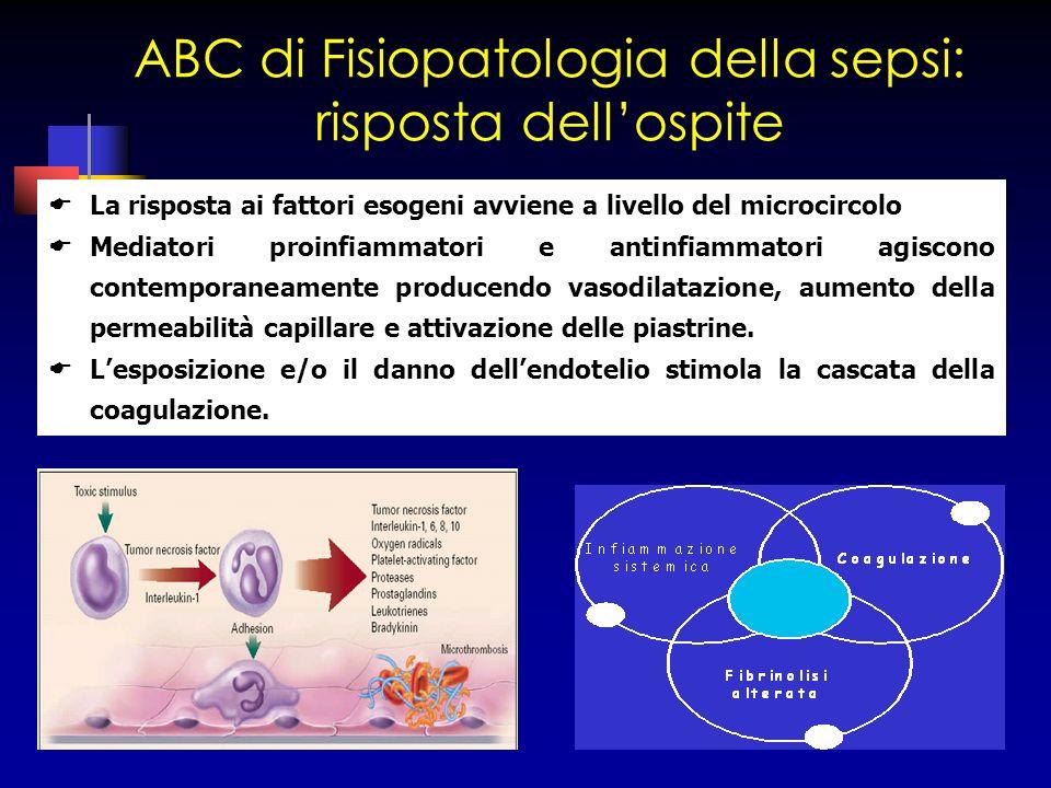 ABC di Fisiopatologia della sepsi: risposta dellospite La risposta ai fattori esogeni avviene a livello del microcircolo Mediatori proinfiammatori e a