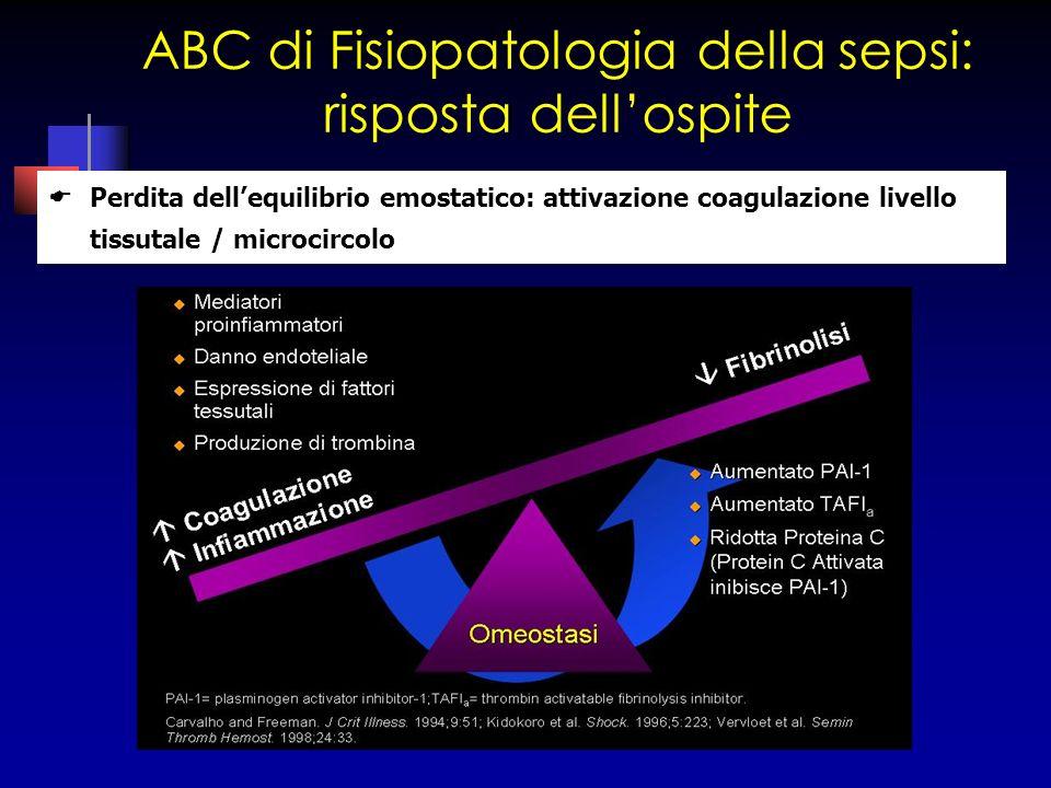 ABC di Fisiopatologia della sepsi: risposta dellospite Perdita dellequilibrio emostatico: attivazione coagulazione livello tissutale / microcircolo