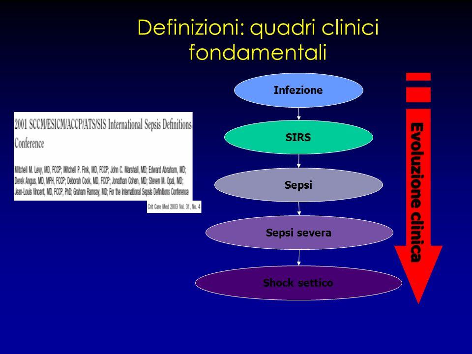 Infezione SIRS Sepsi Sepsi severa Shock settico Definizioni: quadri clinici fondamentali Evoluzione clinica