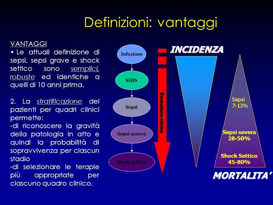 Definizioni: vantaggi Infezione SIRS Sepsi Sepsi severa Shock settico Evoluzione clinica INCIDENZAMORTALITA Sepsi 7-13% Sepsi severa 28-50% Shock Sett