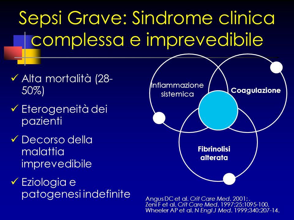 Angus DC et al. Crit Care Med. 2001;. Zeni F et al. Crit Care Med. 1997;25:1095-100. Wheeler AP et al. N Engl J Med. 1999;340:207-14. Sepsi Grave: Sin