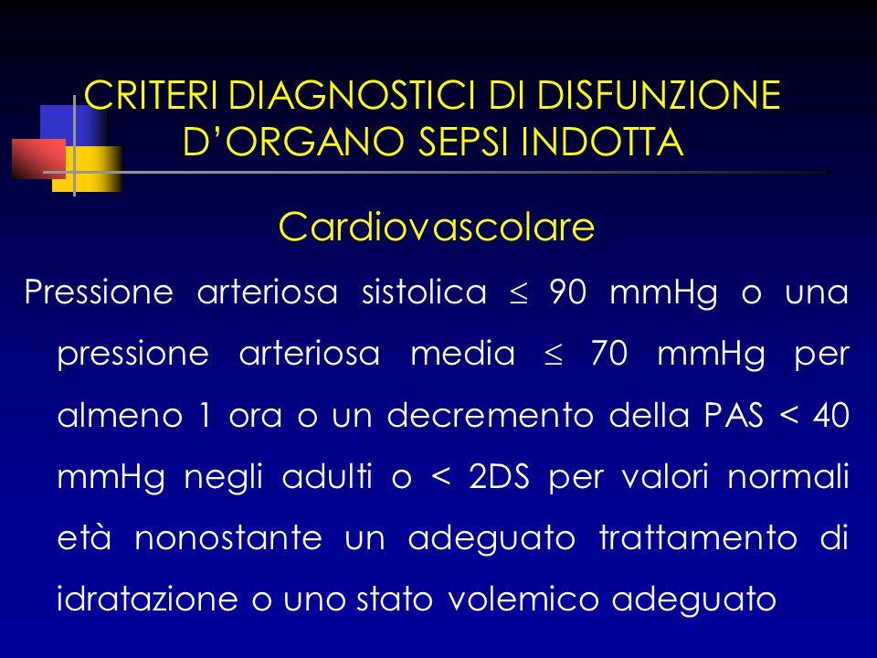 CRITERI DIAGNOSTICI DI DISFUNZIONE DORGANO SEPSI INDOTTA Cardiovascolare Pressione arteriosa sistolica 90 mmHg o una pressione arteriosa media 70 mmHg