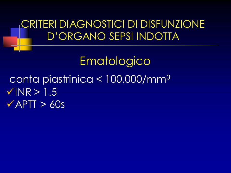 CRITERI DIAGNOSTICI DI DISFUNZIONE DORGANO SEPSI INDOTTA Ematologico conta piastrinica < 100.000/mm 3 INR > 1.5 APTT > 60s