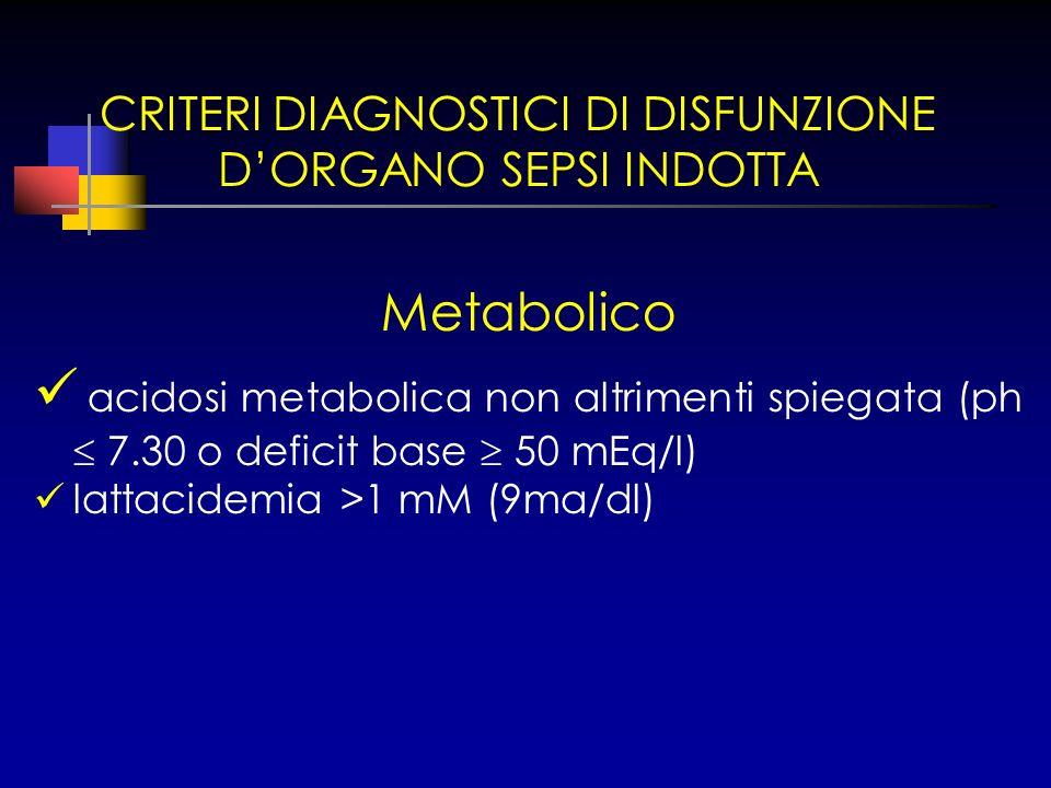 CRITERI DIAGNOSTICI DI DISFUNZIONE DORGANO SEPSI INDOTTA Metabolico acidosi metabolica non altrimenti spiegata (ph 7.30 o deficit base 50 mEq/l) latta