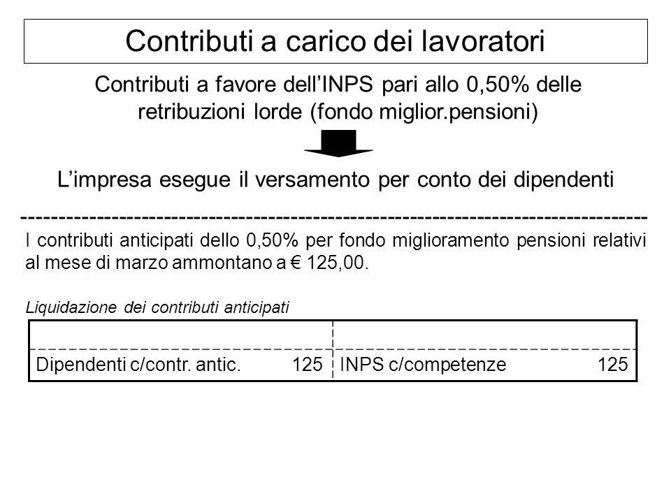 Contributi a carico dei lavoratori Contributi a favore dellINPS pari allo 0,50% delle retribuzioni lorde (fondo miglior.pensioni) Limpresa esegue il v