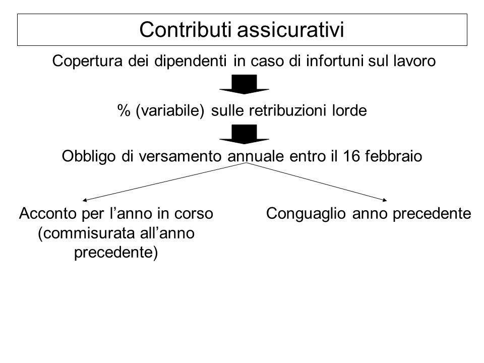 Contributi assicurativi Copertura dei dipendenti in caso di infortuni sul lavoro % (variabile) sulle retribuzioni lorde Obbligo di versamento annuale