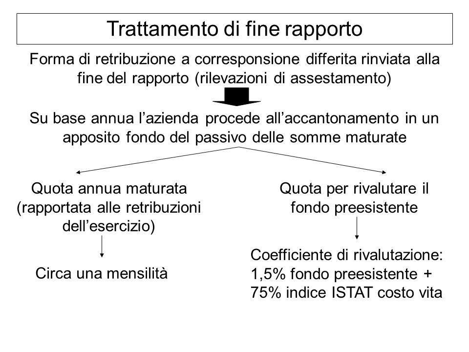 Trattamento di fine rapporto Forma di retribuzione a corresponsione differita rinviata alla fine del rapporto (rilevazioni di assestamento) Su base an