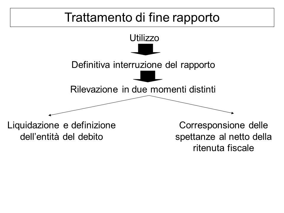 Trattamento di fine rapporto Utilizzo Definitiva interruzione del rapporto Rilevazione in due momenti distinti Liquidazione e definizione dellentità d