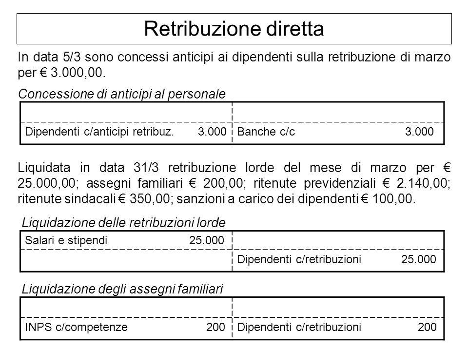 Retribuzione diretta Dipendenti c/anticipi retribuz. 3.000Banche c/c 3.000 In data 5/3 sono concessi anticipi ai dipendenti sulla retribuzione di marz