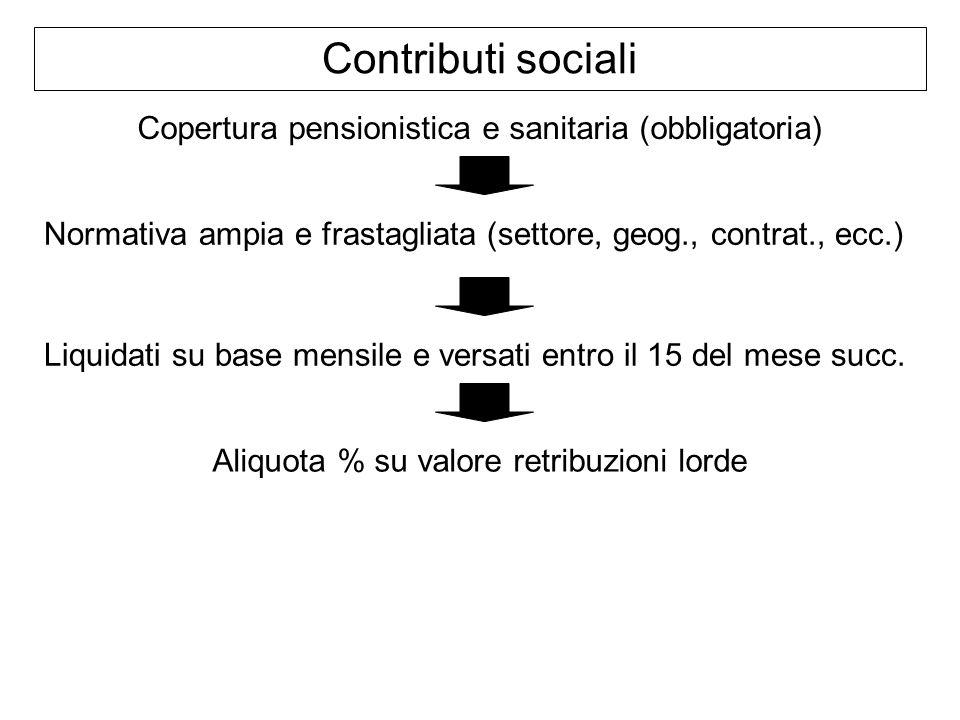 Contributi sociali Copertura pensionistica e sanitaria (obbligatoria) Normativa ampia e frastagliata (settore, geog., contrat., ecc.) Liquidati su bas