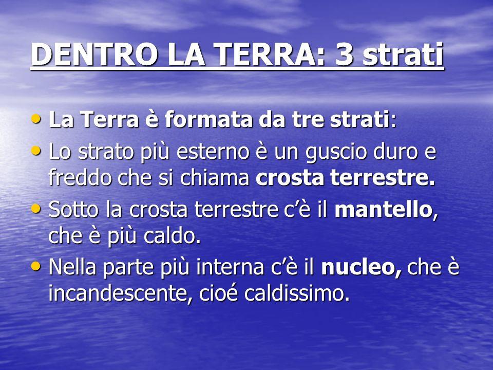 DENTRO LA TERRA: 3 strati La Terra è formata da tre strati: La Terra è formata da tre strati: Lo strato più esterno è un guscio duro e freddo che si chiama crosta terrestre.
