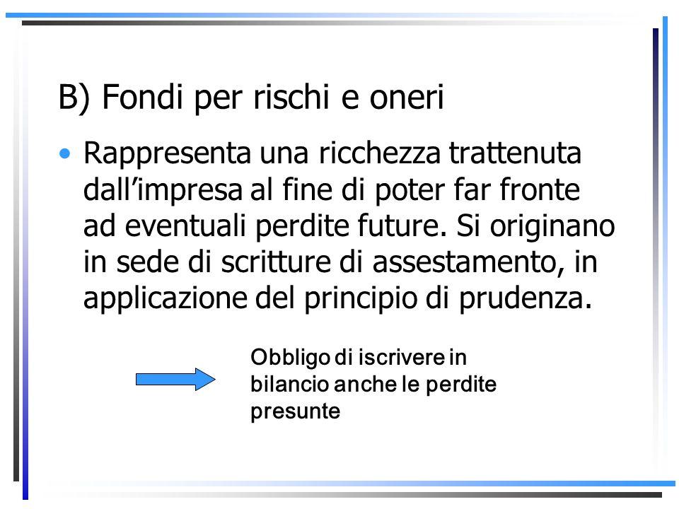 A) Patrimonio Netto Costituisce la fonte di finanziamento con mezzi propri, le sottoclassi rappresentano le parti ideali del patrimonio netto. I – Cap