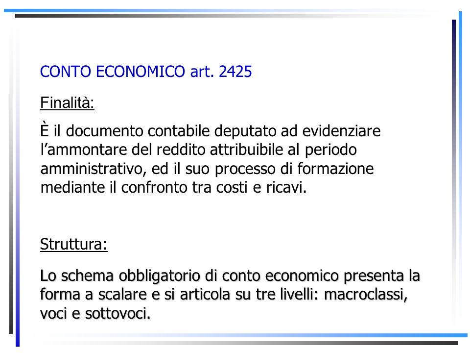 ATTIVO A) Crediti v/soci per vers.dovuti B) Immobilizzazioni: I – immob.immateriali II – immob.materiali III – immob.finanziarie C) Attivo circolante:
