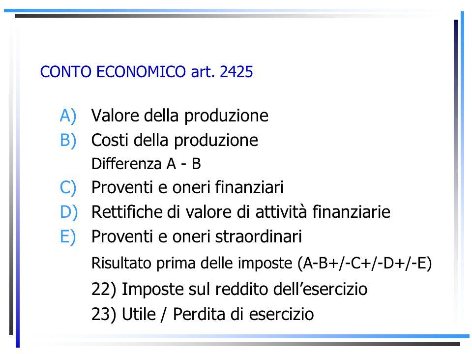 CONTO ECONOMICO, QUALE IL CRITERIO DI CLASSIFICAZIONE DELLE POSTE? I costi sono classificati per natura, ovvero in relazione alla causa economica che