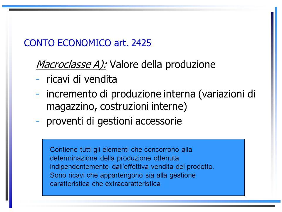 CONTO ECONOMICO art. 2425 A)Valore della produzione B)Costi della produzione Differenza A - B C)Proventi e oneri finanziari D)Rettifiche di valore di